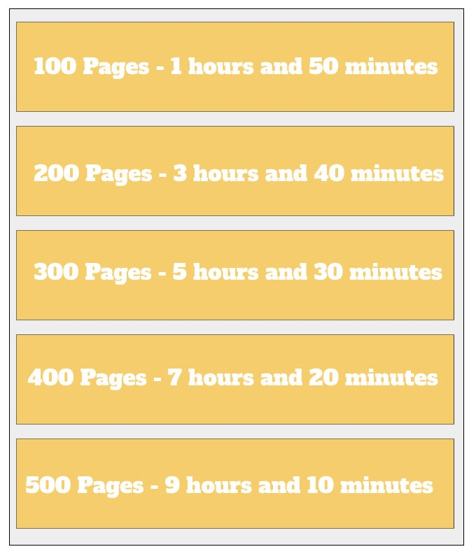 How Long to Read 100 pages and more by fast readers.