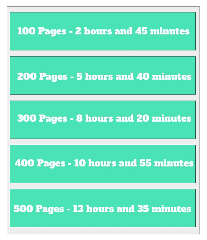 How Long to Read 100 pages and more by average readers