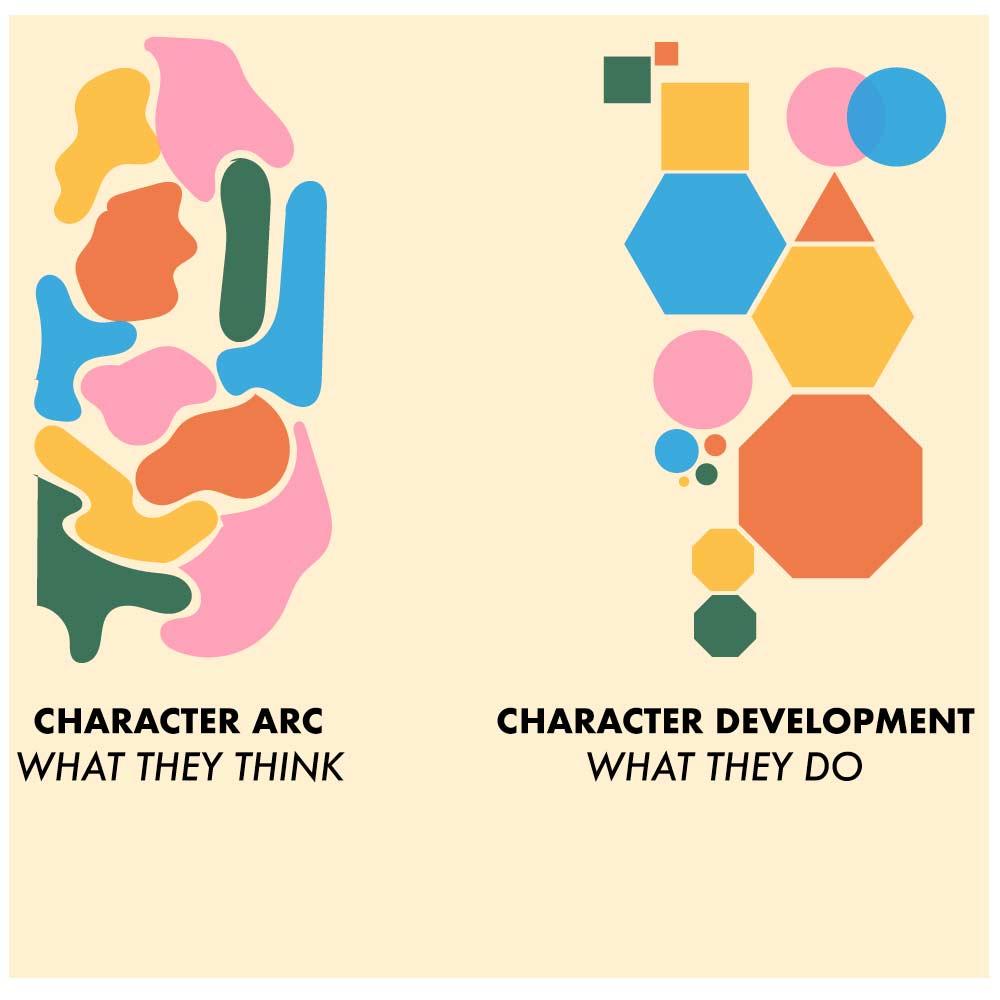 character arc versus character development
