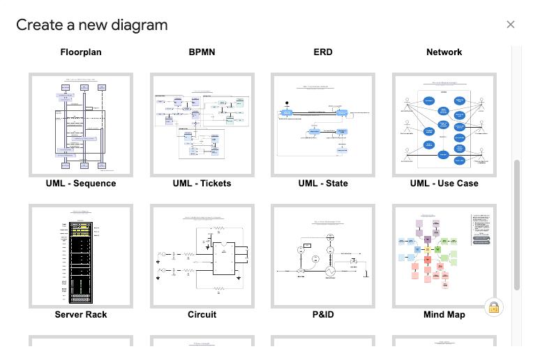 Lucid chart charts option in Google docs