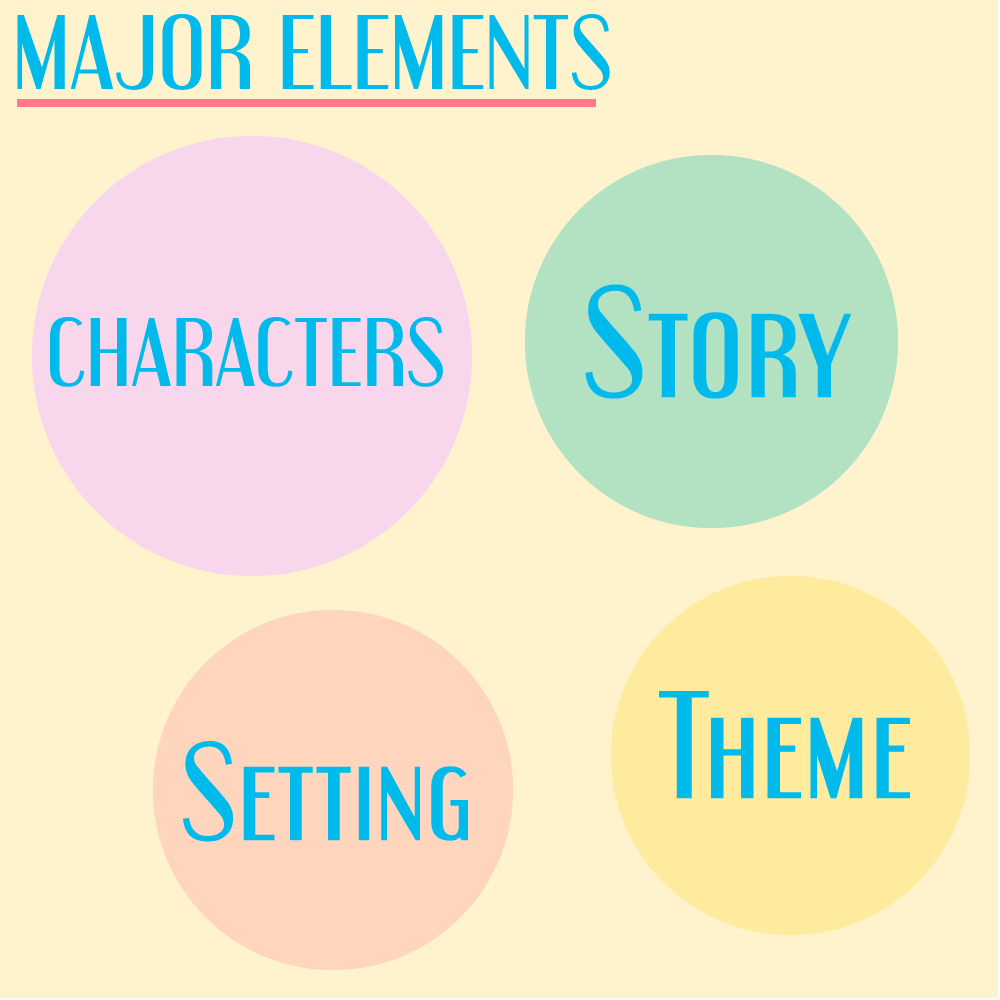 Major elements in a story