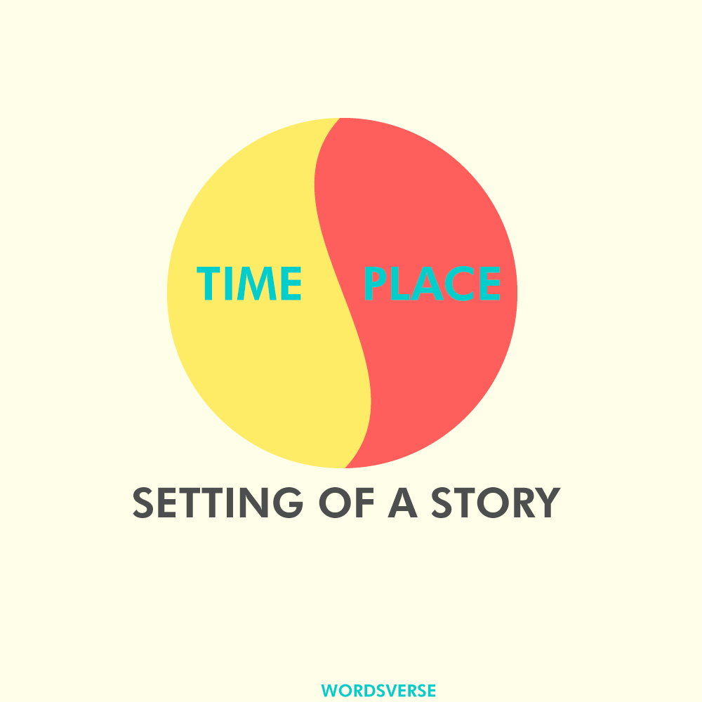 Time and Place, the components of the setting of a story