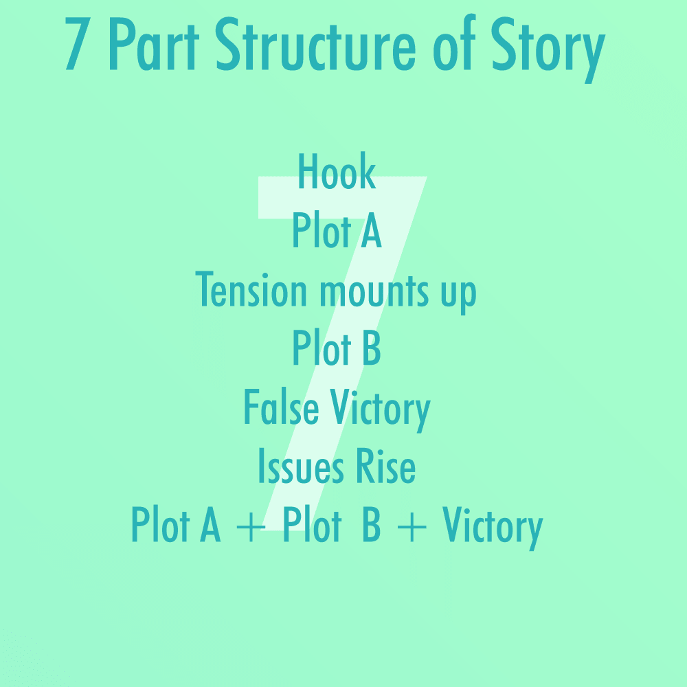 The 7 part story structure
