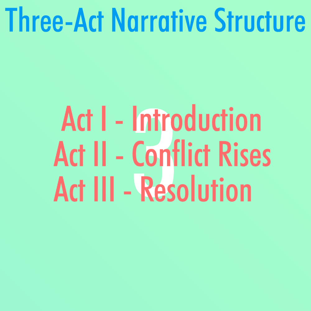 The thee act narrative structure
